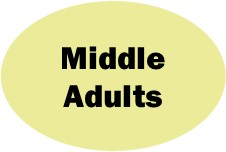 middle adult button